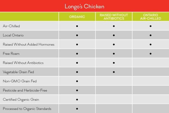 MapleLeaf_RWA_Chicken_Chart_v2.jpg